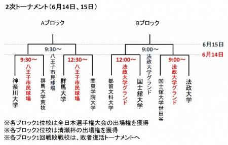 2014-2jikakutei